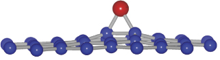 Figure 12. The ad-atom distorts the graphene structure perpendicular to the plane of the graphene (Re-use with permission from Ref 97).
