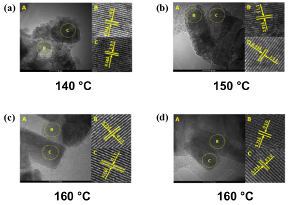 Figure 3. Images of ZnWO4 nanocrystals obtained by Pereira et al. (Ref. 75) using MH method at: (a) 140 °C: A-TEM, B, and C-HR-TEM; (b) 150 °C: A-TEM, B, and C-HR-TEM; (c) and (d) 160 °C: A-TEM, B, and C-HR-TEM.