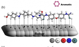 Electrochemical and microstructural analysis of azomethine polyamides as inhibitor for rebar corrosion under chloride contaminated pore solution